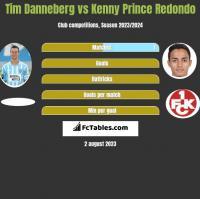 Tim Danneberg vs Kenny Prince Redondo h2h player stats
