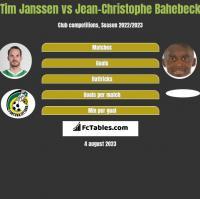 Tim Janssen vs Jean-Christophe Bahebeck h2h player stats