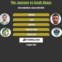Tim Janssen vs Issah Abass h2h player stats