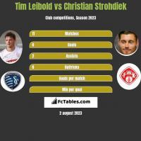 Tim Leibold vs Christian Strohdiek h2h player stats