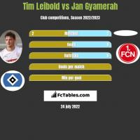 Tim Leibold vs Jan Gyamerah h2h player stats