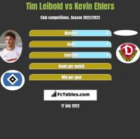 Tim Leibold vs Kevin Ehlers h2h player stats