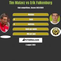 Tim Matavz vs Erik Falkenburg h2h player stats