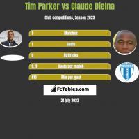 Tim Parker vs Claude Dielna h2h player stats