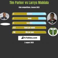 Tim Parker vs Larrys Mabiala h2h player stats