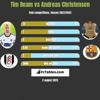 Tim Ream vs Andreas Christensen h2h player stats