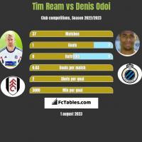 Tim Ream vs Denis Odoi h2h player stats