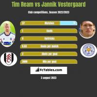 Tim Ream vs Jannik Vestergaard h2h player stats
