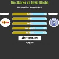 Tim Skarke vs David Blacha h2h player stats