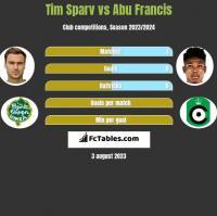 Tim Sparv vs Abu Francis h2h player stats