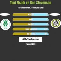 Timi Elsnik vs Ben Stevenson h2h player stats