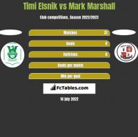 Timi Elsnik vs Mark Marshall h2h player stats