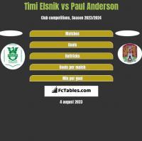Timi Elsnik vs Paul Anderson h2h player stats