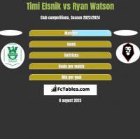 Timi Elsnik vs Ryan Watson h2h player stats