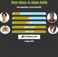 Timm Klose vs Adam Smith h2h player stats