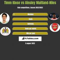Timm Klose vs Ainsley Maitland-Niles h2h player stats