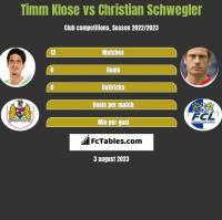 Timm Klose vs Christian Schwegler h2h player stats