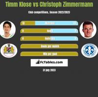 Timm Klose vs Christoph Zimmermann h2h player stats