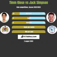 Timm Klose vs Jack Simpson h2h player stats