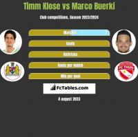 Timm Klose vs Marco Buerki h2h player stats