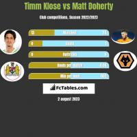 Timm Klose vs Matt Doherty h2h player stats