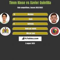 Timm Klose vs Xavier Quintilla h2h player stats