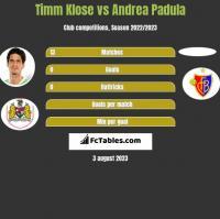 Timm Klose vs Andrea Padula h2h player stats