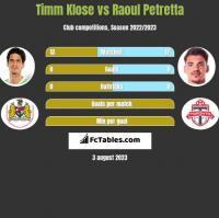 Timm Klose vs Raoul Petretta h2h player stats