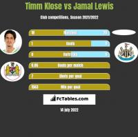 Timm Klose vs Jamal Lewis h2h player stats