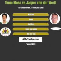 Timm Klose vs Jasper van der Werff h2h player stats