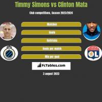 Timmy Simons vs Clinton Mata h2h player stats