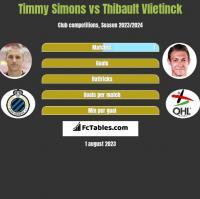 Timmy Simons vs Thibault Vlietinck h2h player stats