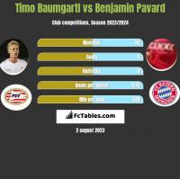 Timo Baumgartl vs Benjamin Pavard h2h player stats
