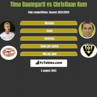 Timo Baumgartl vs Christiaan Kum h2h player stats