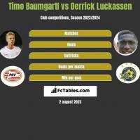 Timo Baumgartl vs Derrick Luckassen h2h player stats