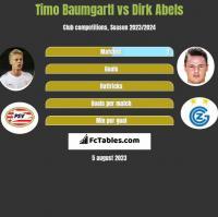 Timo Baumgartl vs Dirk Abels h2h player stats