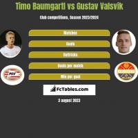 Timo Baumgartl vs Gustav Valsvik h2h player stats