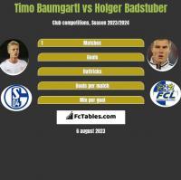 Timo Baumgartl vs Holger Badstuber h2h player stats