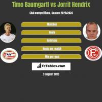Timo Baumgartl vs Jorrit Hendrix h2h player stats