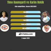 Timo Baumgartl vs Karim Rekik h2h player stats