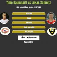 Timo Baumgartl vs Lukas Schmitz h2h player stats