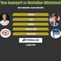 Timo Baumgartl vs Maximilian Mittelstaedt h2h player stats
