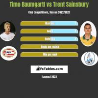 Timo Baumgartl vs Trent Sainsbury h2h player stats