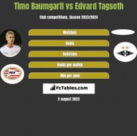 Timo Baumgartl vs Edvard Tagseth h2h player stats