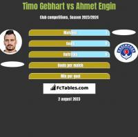 Timo Gebhart vs Ahmet Engin h2h player stats