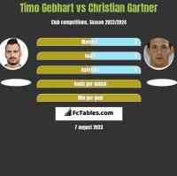 Timo Gebhart vs Christian Gartner h2h player stats