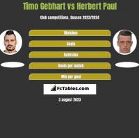 Timo Gebhart vs Herbert Paul h2h player stats