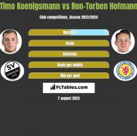 Timo Koenigsmann vs Ron-Torben Hofmann h2h player stats