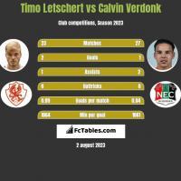 Timo Letschert vs Calvin Verdonk h2h player stats