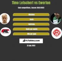 Timo Letschert vs Ewerton h2h player stats